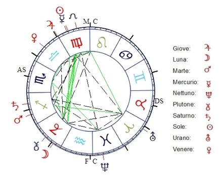 grafico-del-12
